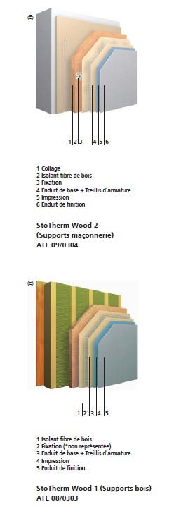 isolation thermique extérieure stoTherm Classic MOB